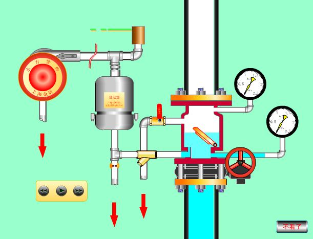将压力信号转换成电信号,启动消防水泵和辅助灭火设备进行补水灭火,装
